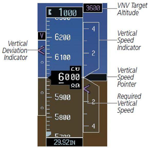 G1000 VNAV Indications