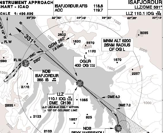 Instrument Approach