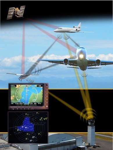 FAA_NextGen_ADS-B_implementation