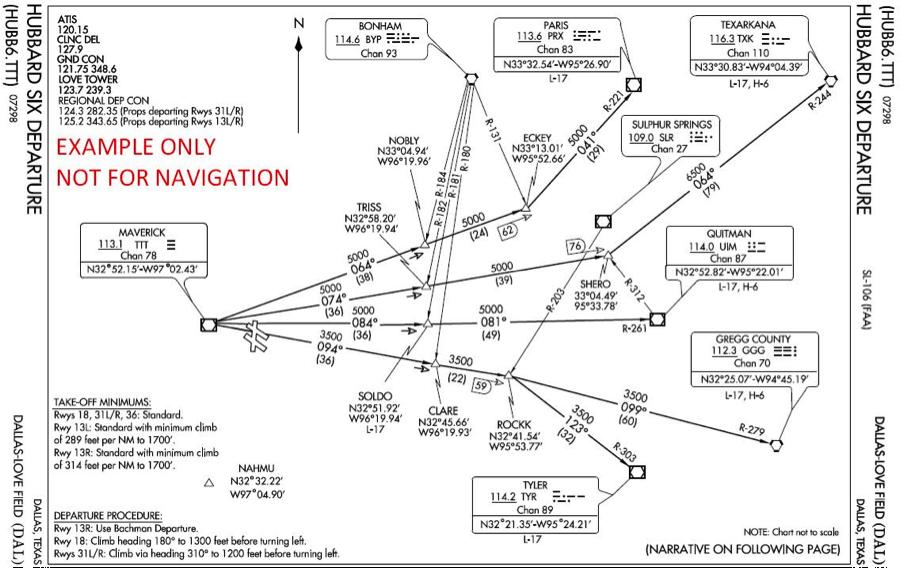 Ifr Flight Plans For The G1000 Airways Departures Arrivals