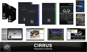 Pilot Kits
