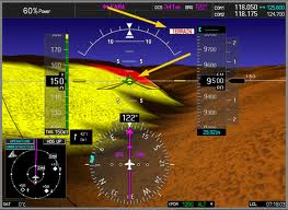 Garmin Perspective Synthetic Vision